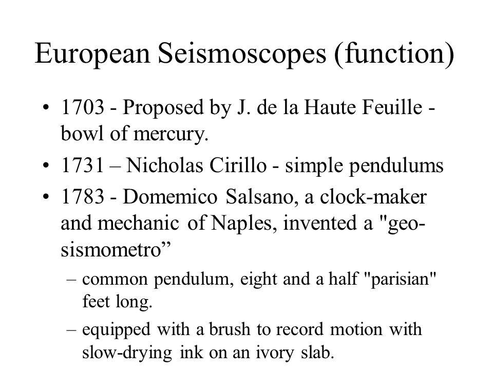 European Seismoscopes (function)
