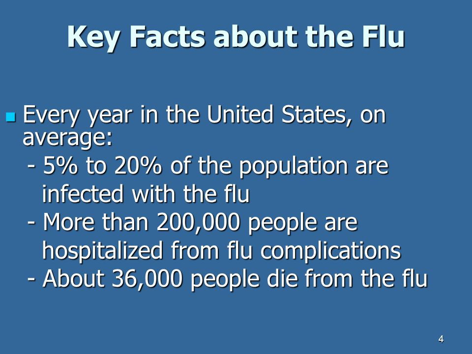 Key Facts about the Flu Every year in the United States, on average: