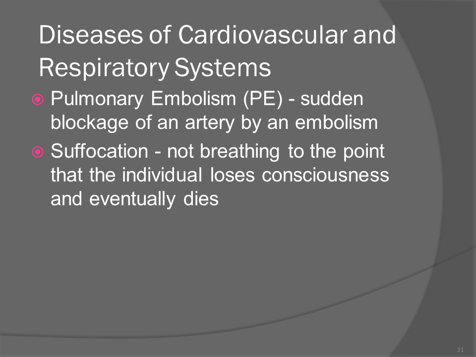 Diseases of Cardiovascular and Respiratory Systems