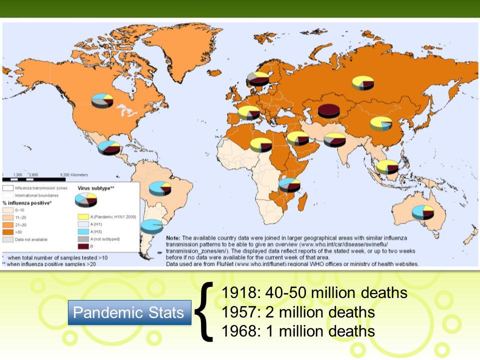 1957 influenza pandemic
