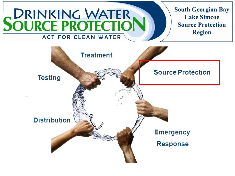 Treatment Source Protection Testing Distribution Emergency Response