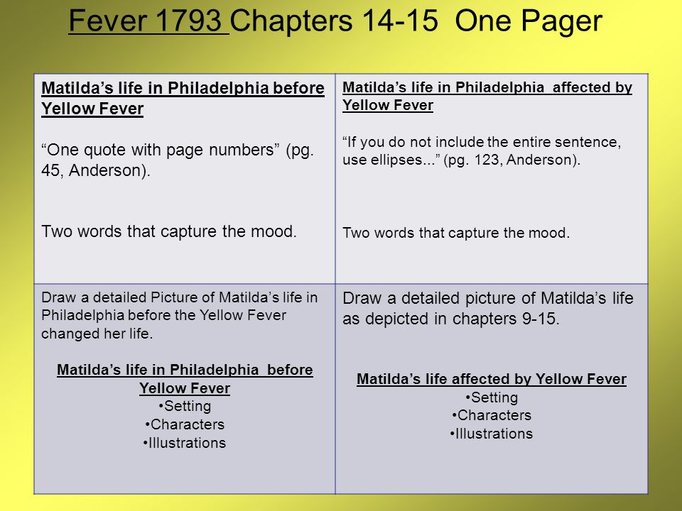 yellow fever 1793