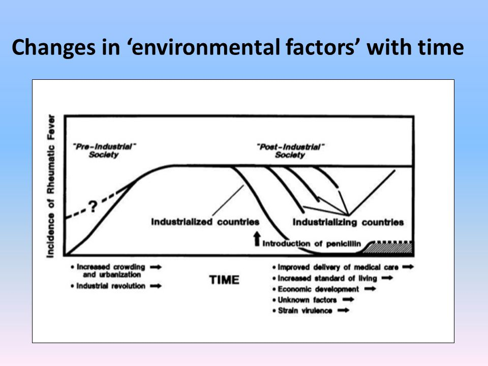 factors causing changes to the ecosystem Natural or human-induced factors that directly or indirectly cause a change in an ecosystem are referred to as drivers.