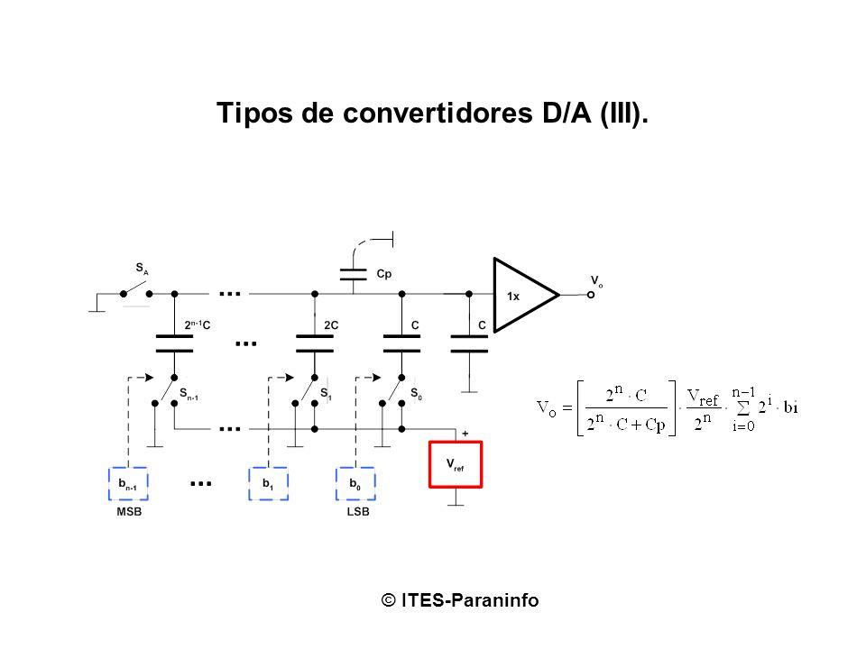 Tipos de convertidores D/A (III).