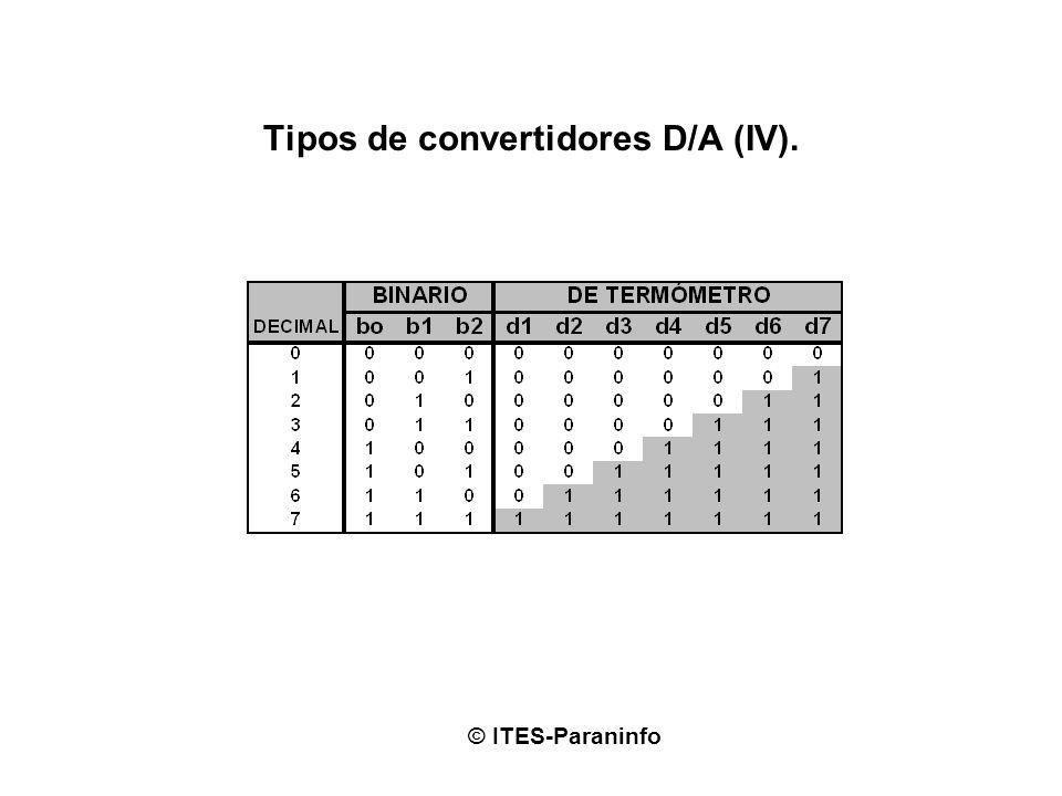 Tipos de convertidores D/A (IV).