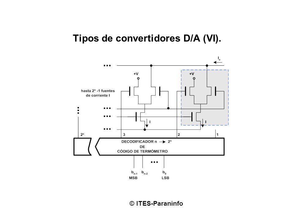 Tipos de convertidores D/A (VI).