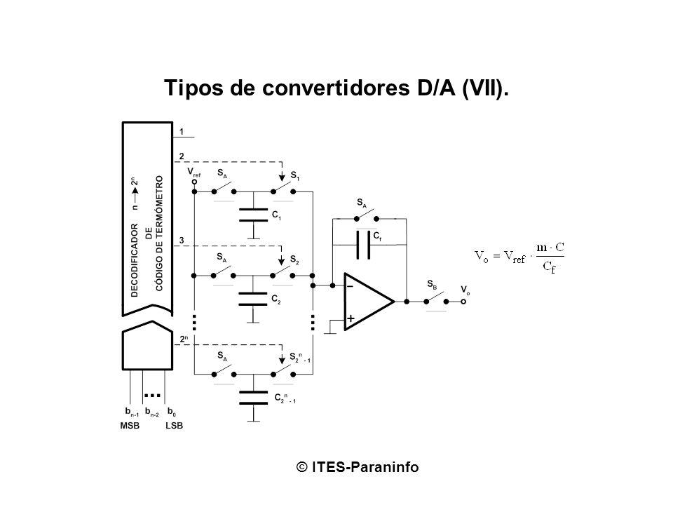 Tipos de convertidores D/A (VII).