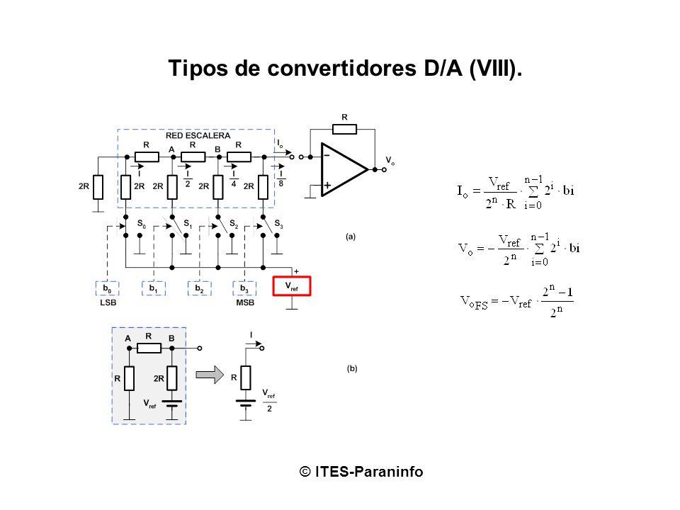 Tipos de convertidores D/A (VIII).