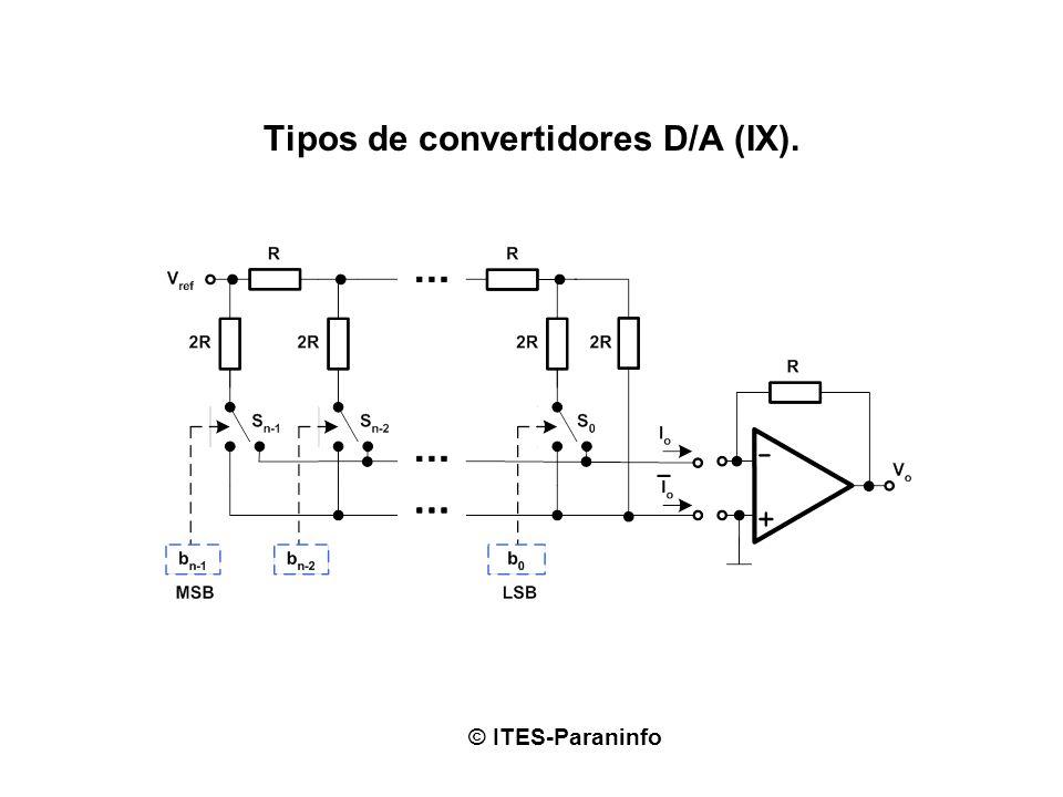Tipos de convertidores D/A (IX).