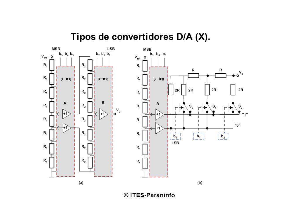 Tipos de convertidores D/A (X).