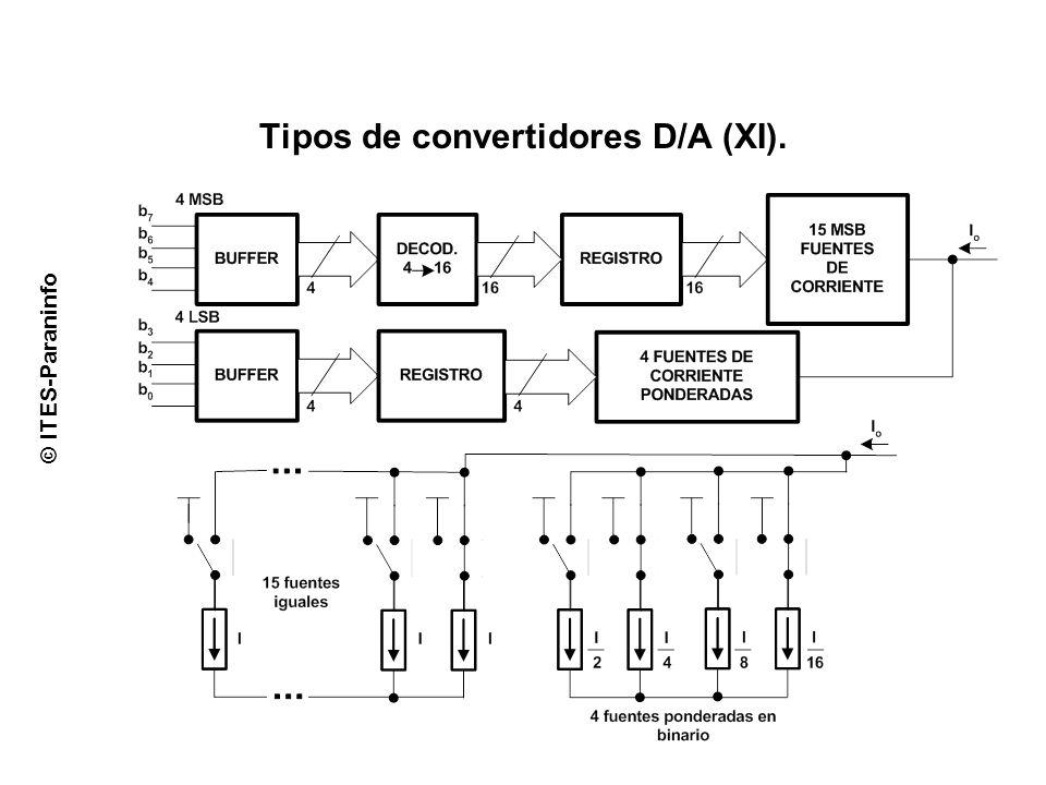 Tipos de convertidores D/A (XI).