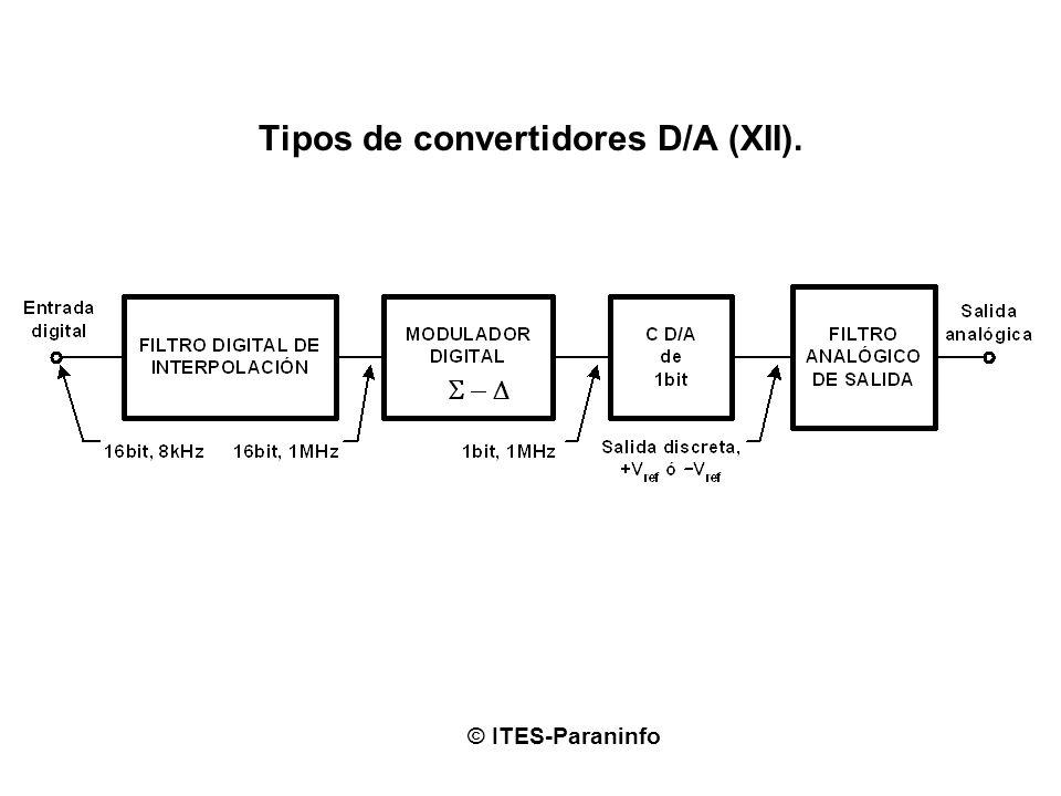 Tipos de convertidores D/A (XII).
