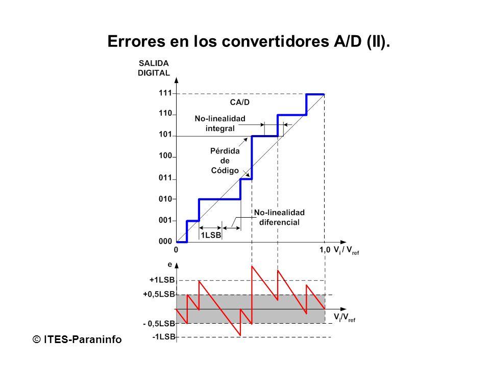 Errores en los convertidores A/D (II).
