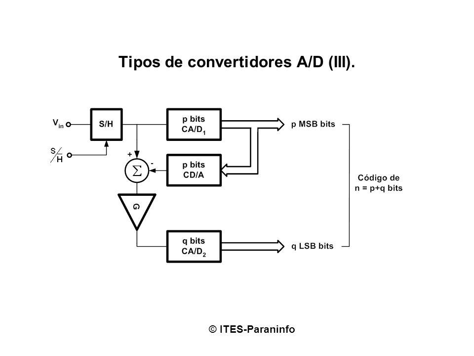 Tipos de convertidores A/D (III).