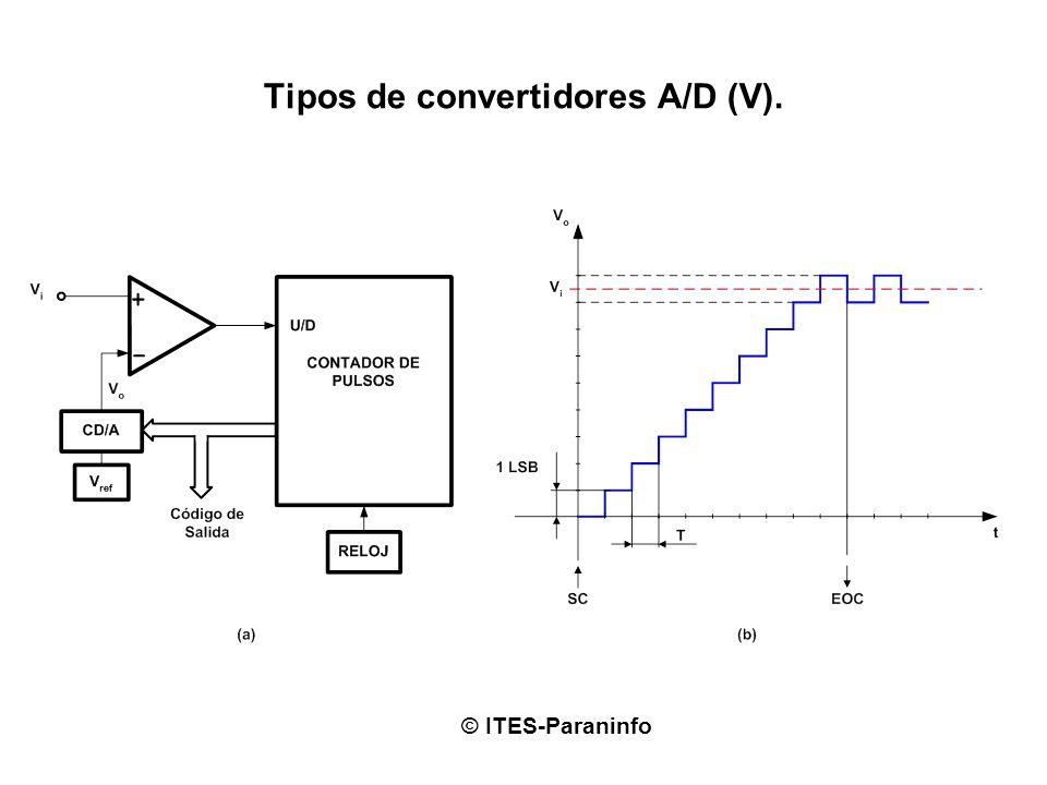 Tipos de convertidores A/D (V).