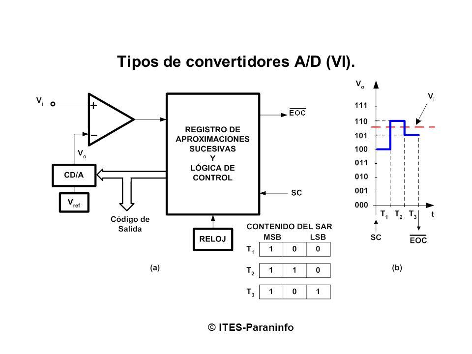 Tipos de convertidores A/D (VI).
