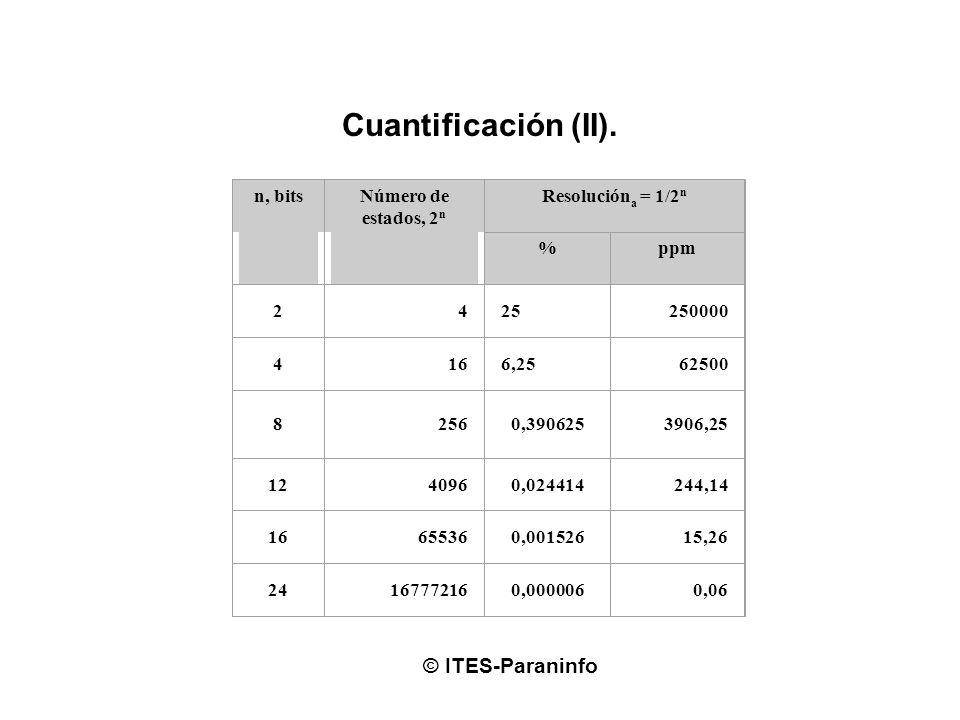 Cuantificación (II). © ITES-Paraninfo n, bits Número de estados, 2n