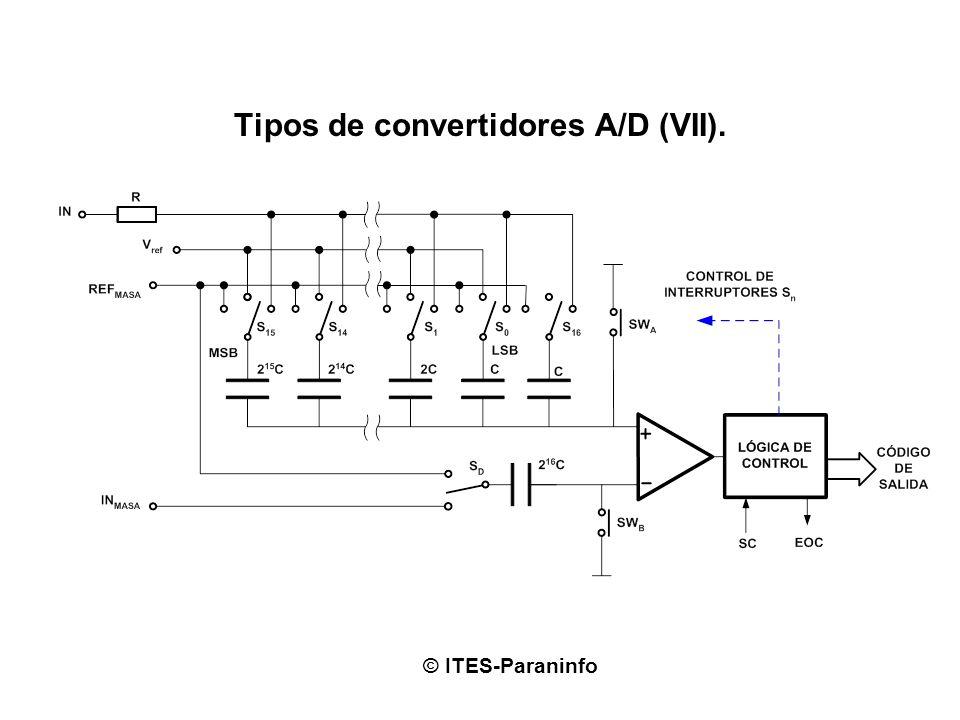 Tipos de convertidores A/D (VII).