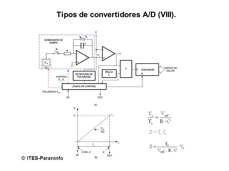 Tipos de convertidores A/D (VIII).