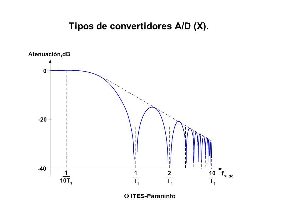 Tipos de convertidores A/D (X).