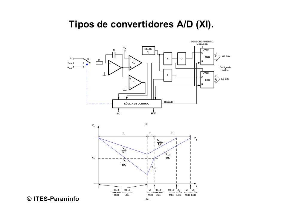 Tipos de convertidores A/D (XI).