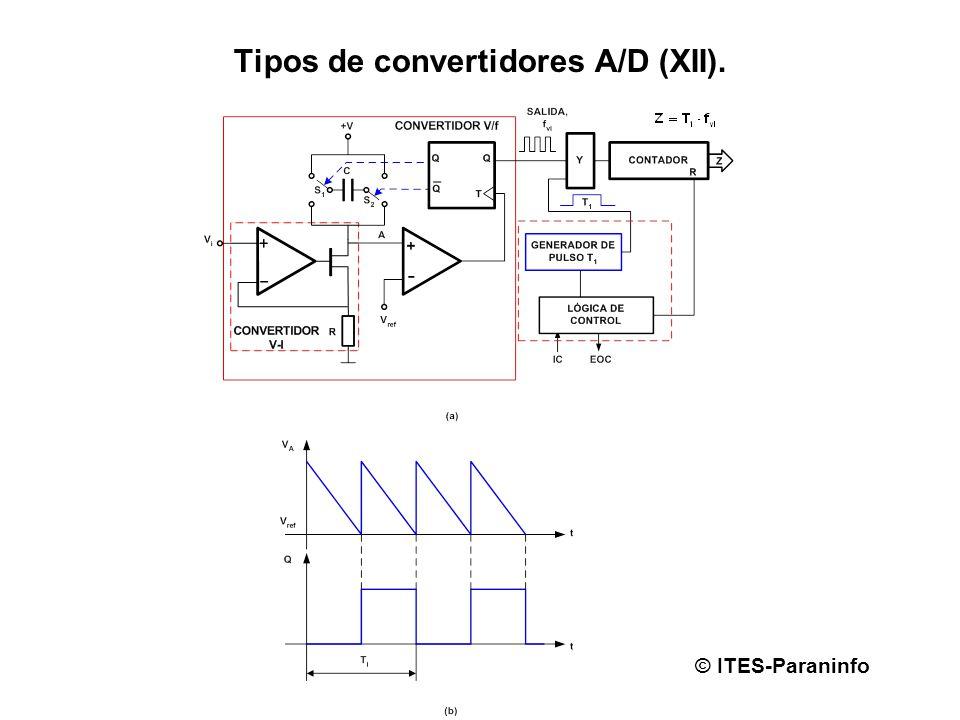 Tipos de convertidores A/D (XII).