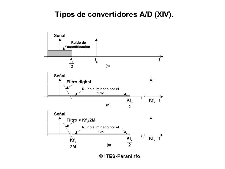 Tipos de convertidores A/D (XIV).