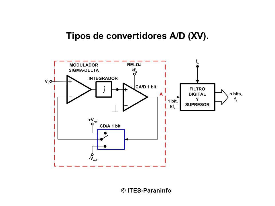 Tipos de convertidores A/D (XV).