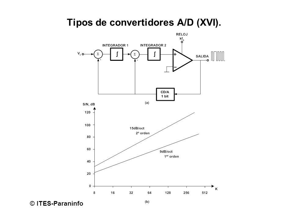 Tipos de convertidores A/D (XVI).