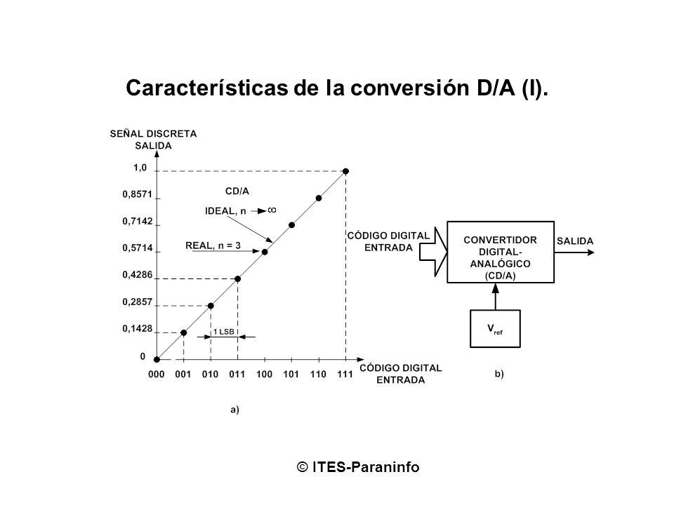 Características de la conversión D/A (I).