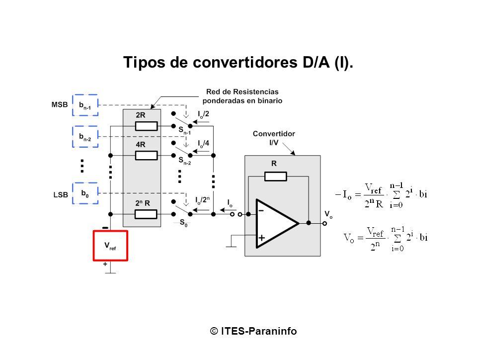 Tipos de convertidores D/A (I).