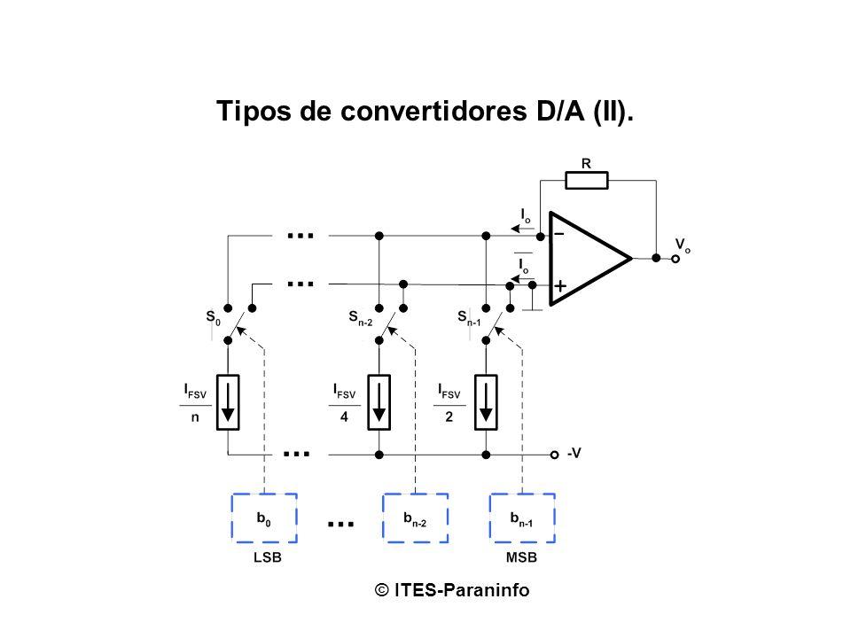Tipos de convertidores D/A (II).