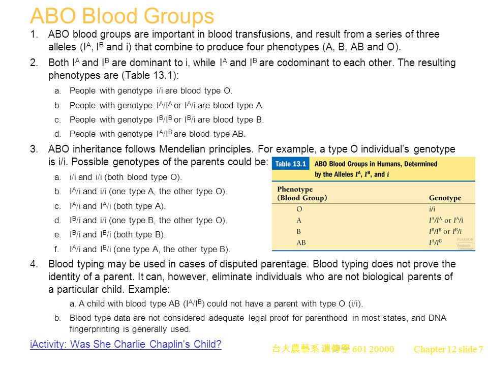 the principles of the abo blood group Co-dominant blood & antigen compatibility in the abo blood group system  following the same principles as in abo, rh-blood can be safely transfused to any recipient.