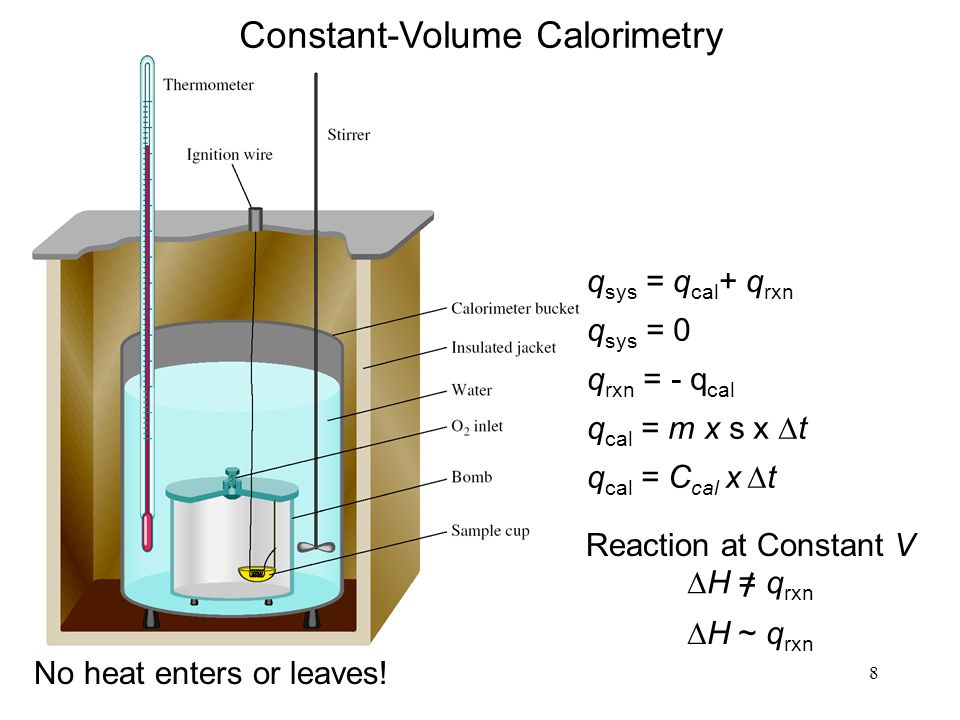 how to find molar heat capacity without temperature
