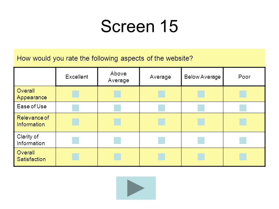 Screen 15 How would you rate the following aspects of the website