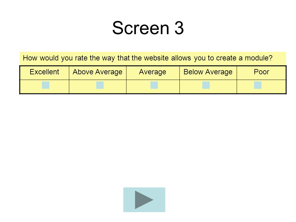 Screen 3 How would you rate the way that the website allows you to create a module Excellent. Above Average.
