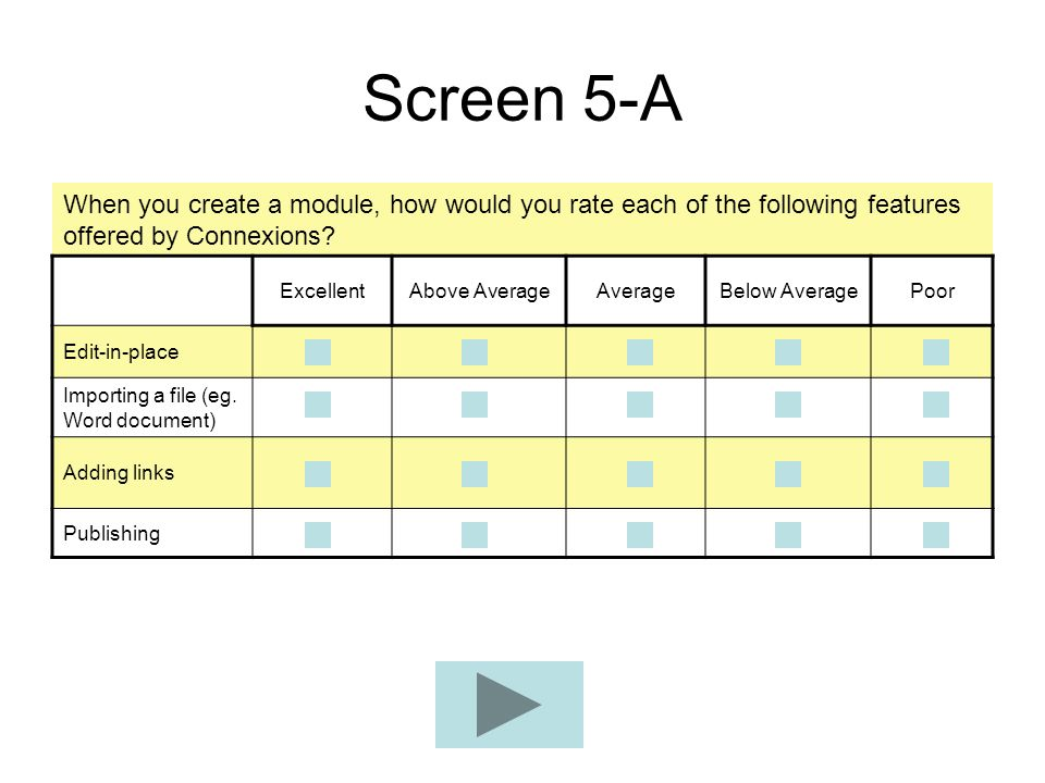 Screen 5-A When you create a module, how would you rate each of the following features offered by Connexions