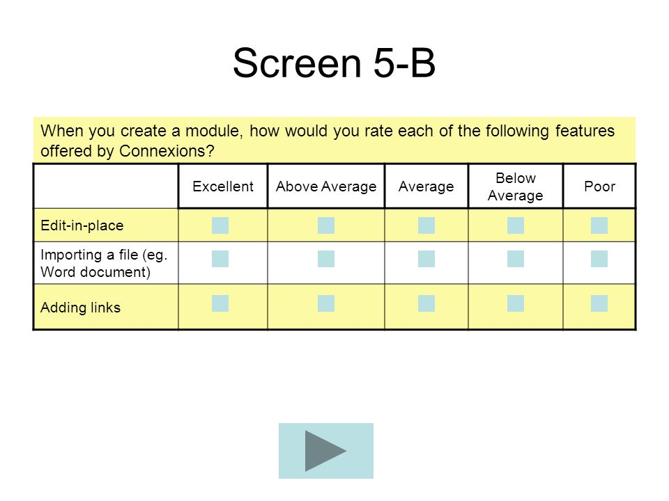 Screen 5-B When you create a module, how would you rate each of the following features offered by Connexions