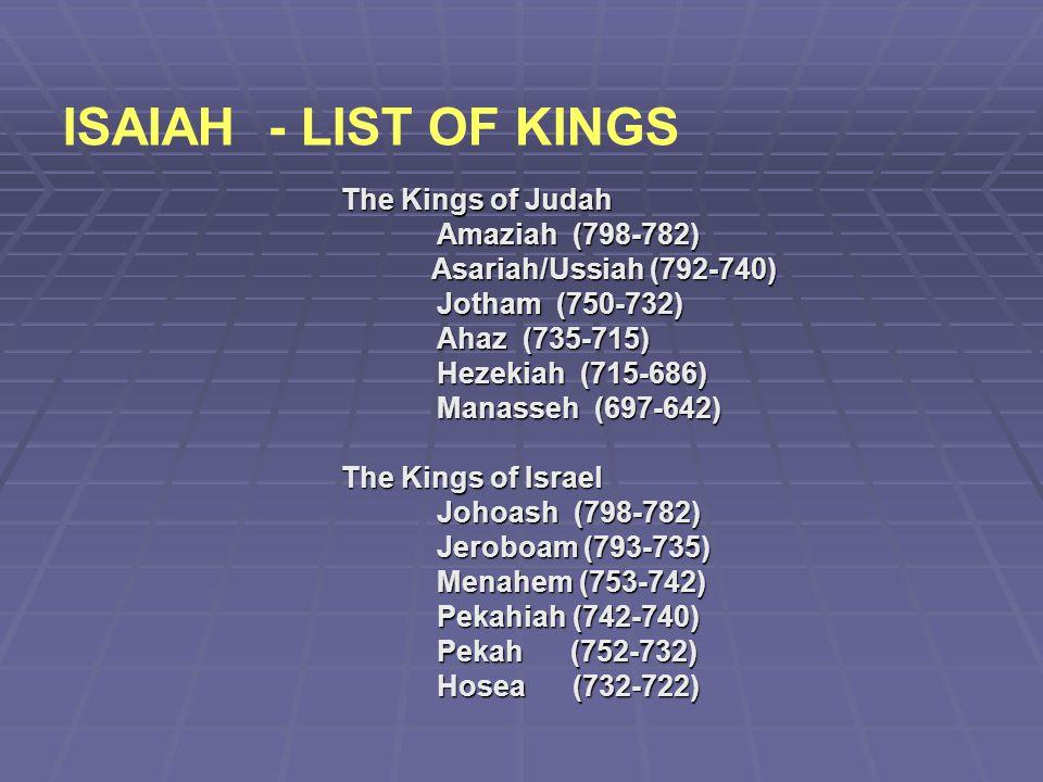 ISAIAH - LIST OF KINGS The Kings of Judah Amaziah (798-782)