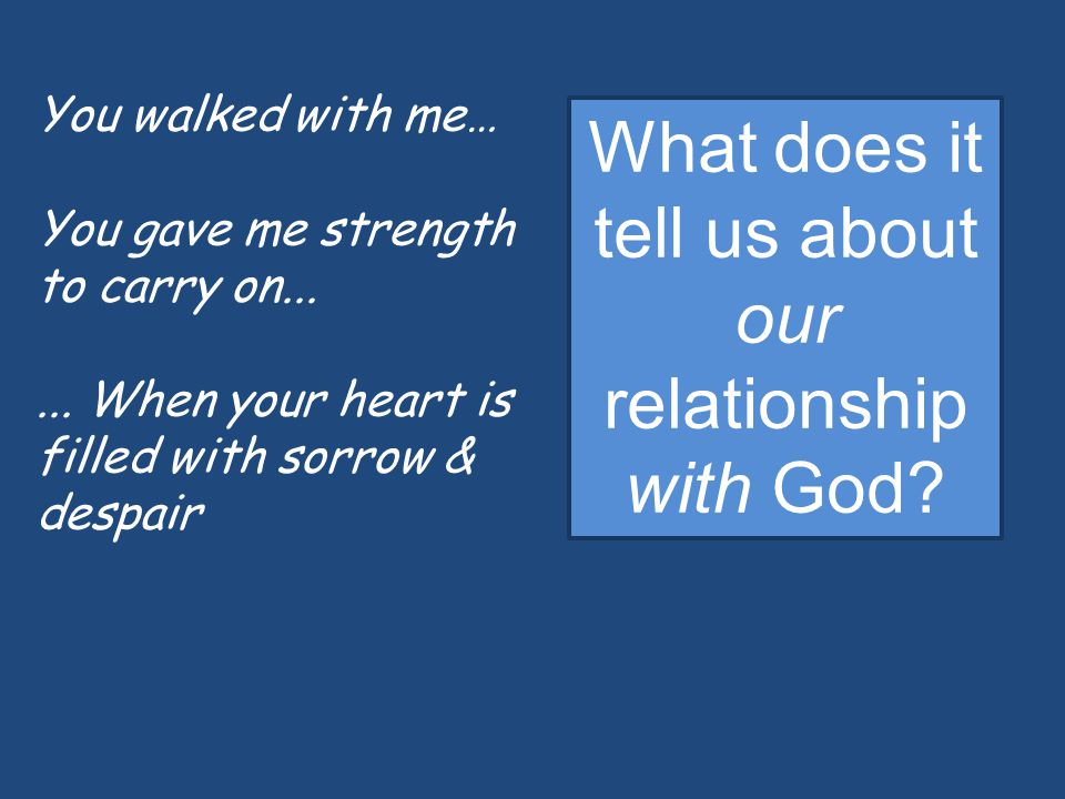 What does it tell us about our relationship with God