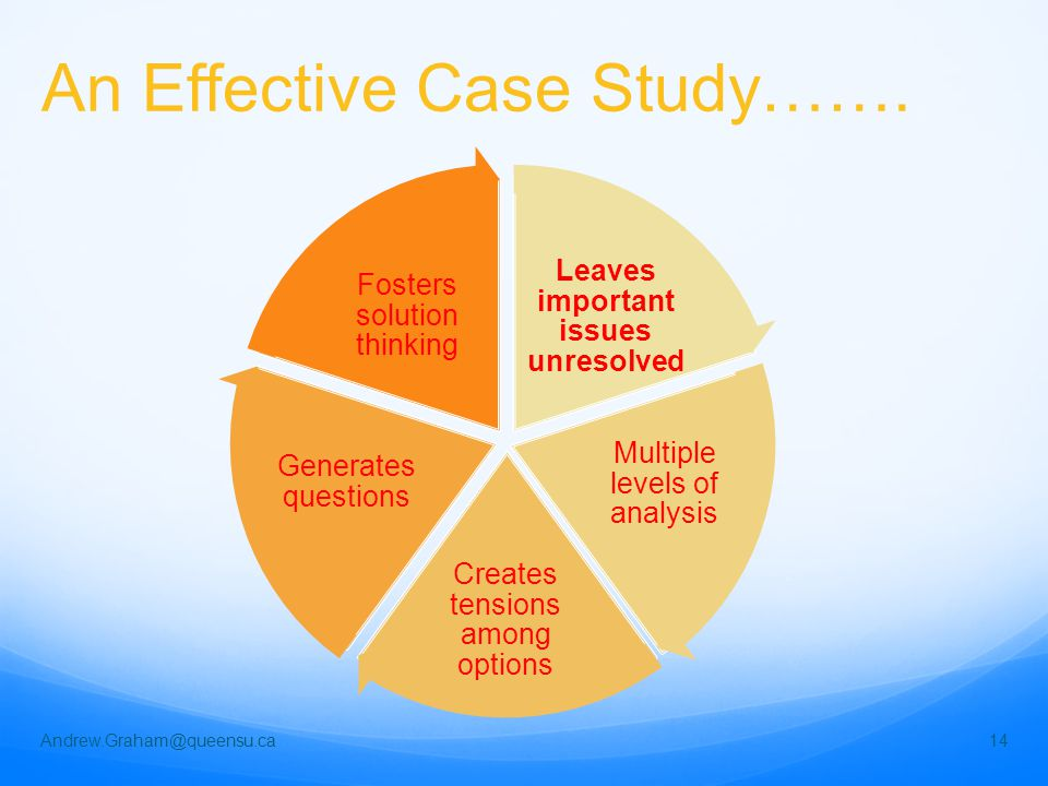 effective ways to case study analysis Using case studies to teach  the presentation of the case study establishes a framework for analysis it is helpful if the statement of the case provides enough .