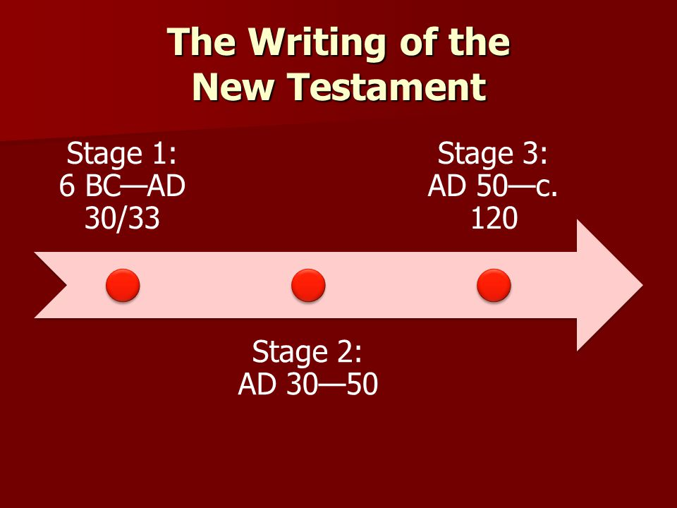 The Writing of the New Testament
