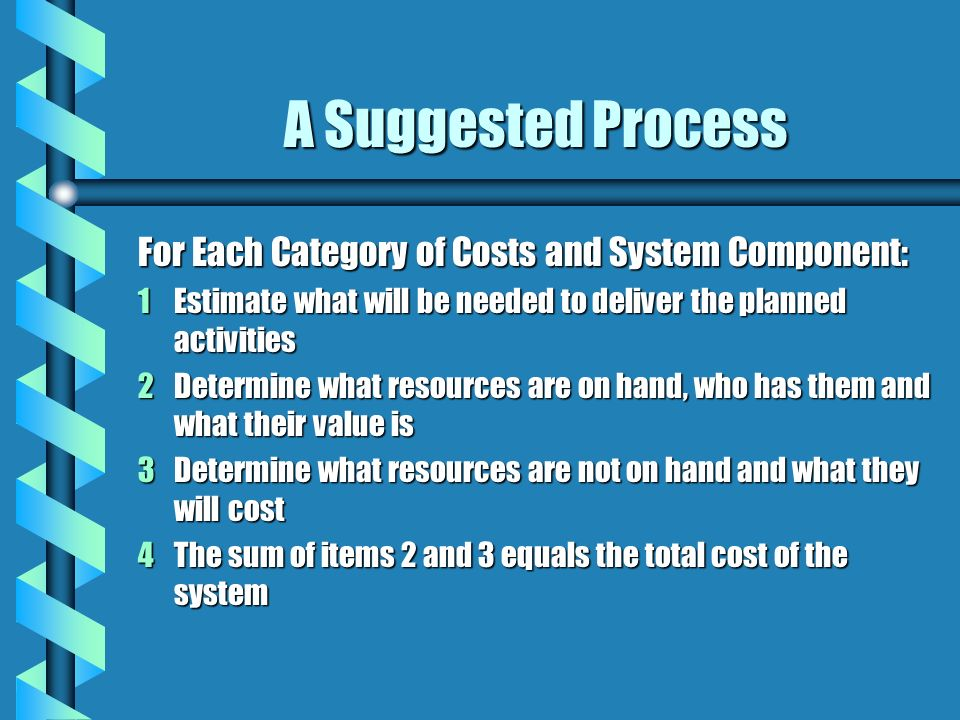 A Suggested Process For Each Category of Costs and System Component: