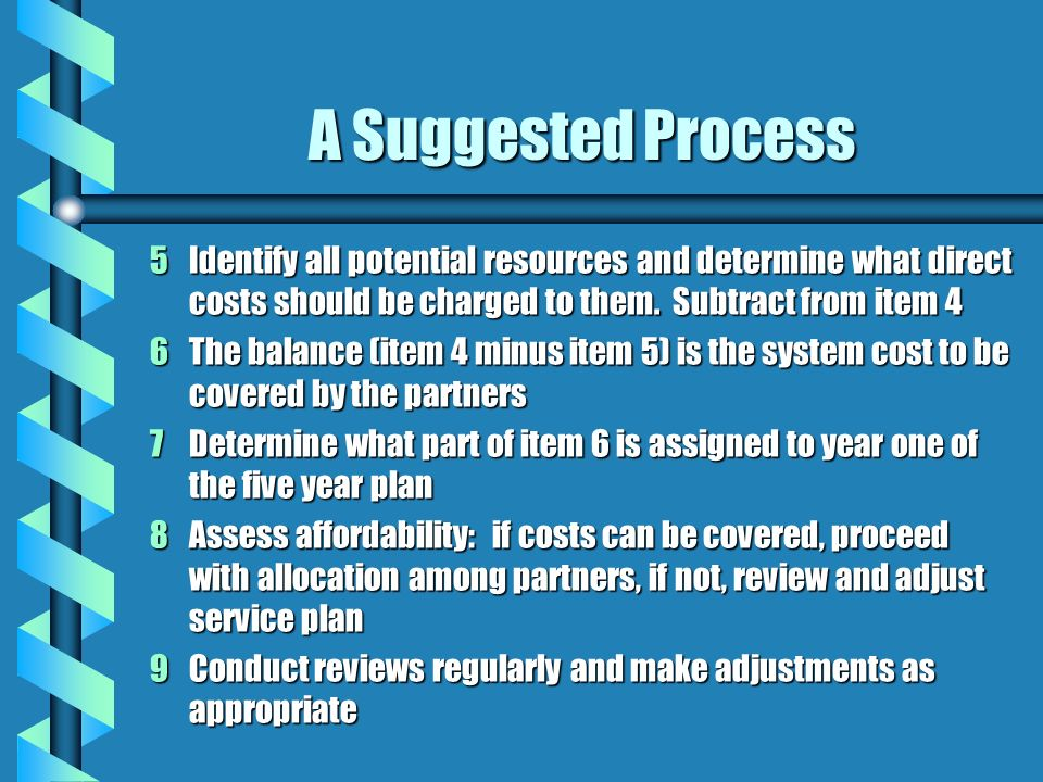A Suggested ProcessIdentify all potential resources and determine what direct costs should be charged to them. Subtract from item 4.