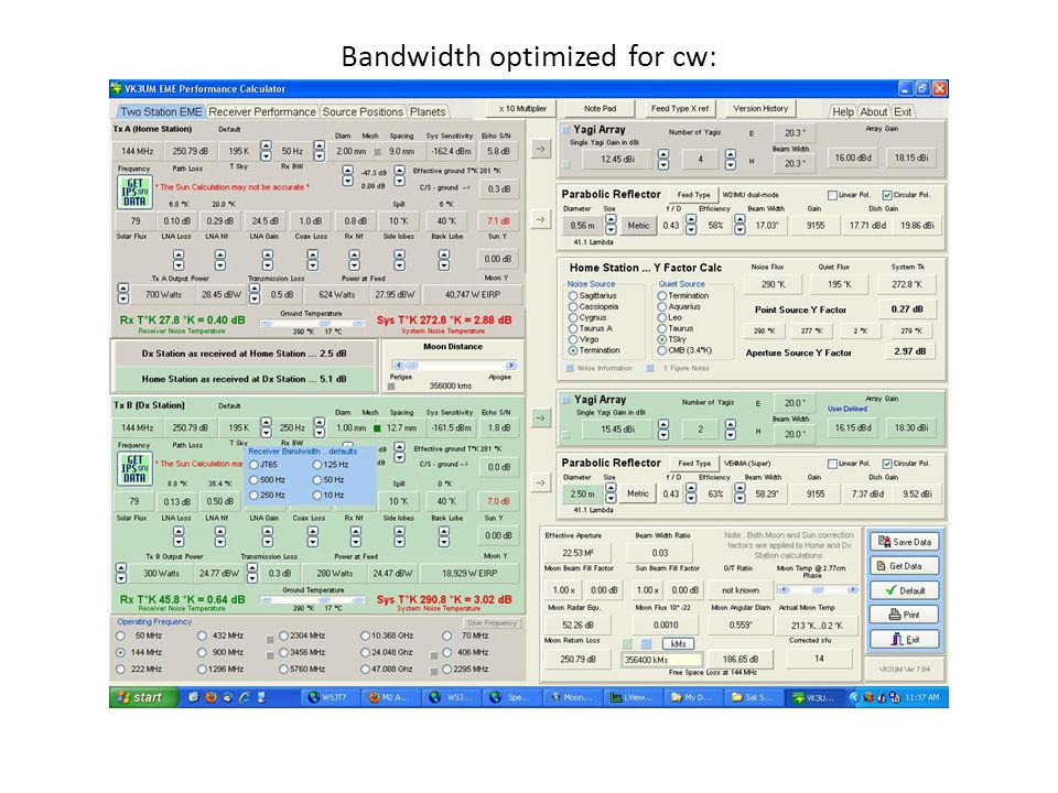 Bandwidth optimized for cw: