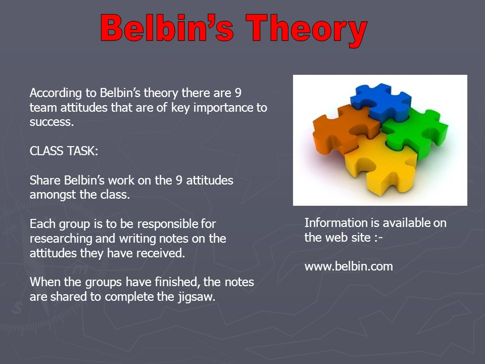 belbin theory essay Its application in project management allows a cluster of project activities with team members behaviorally suited to handle such activities, and helps in the formation of balanced teams the nine roles described by in the belbin team role theory group is divided into three major categories: action-oriented roles, people-oriented roles, and .