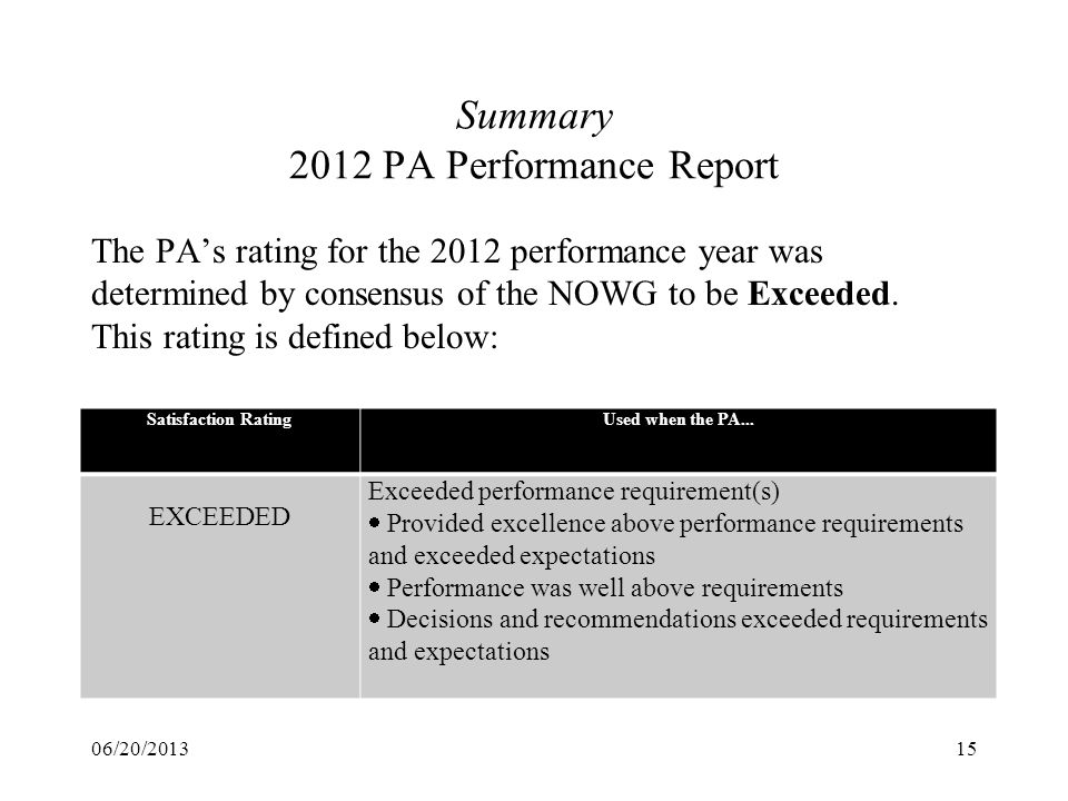 Summary 2012 PA Performance Report