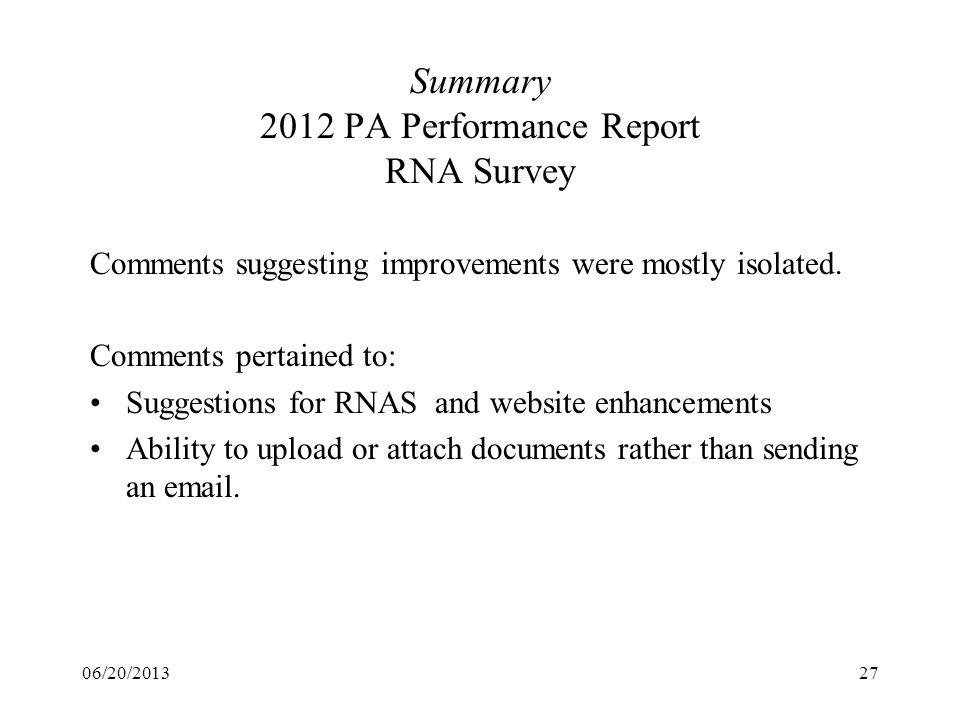 Summary 2012 PA Performance Report RNA Survey