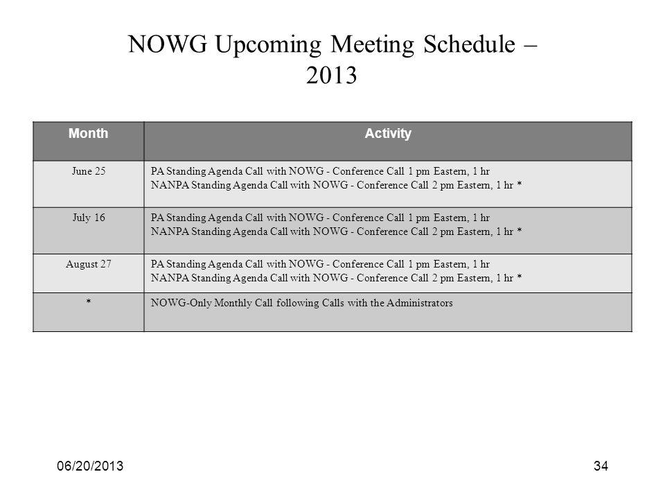 NOWG Upcoming Meeting Schedule – 2013