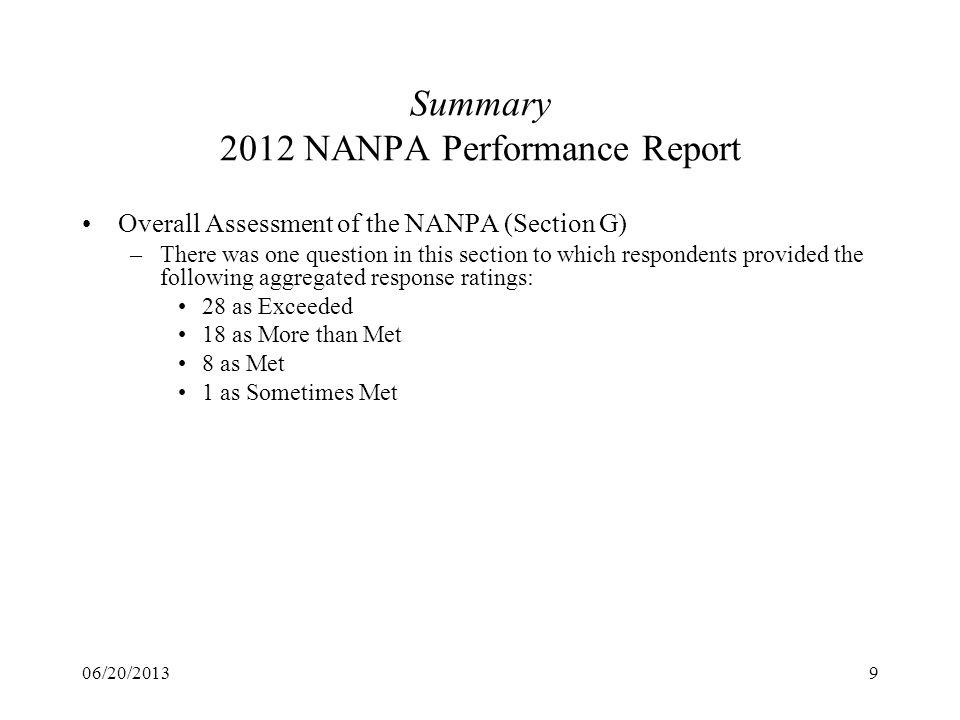 Summary 2012 NANPA Performance Report